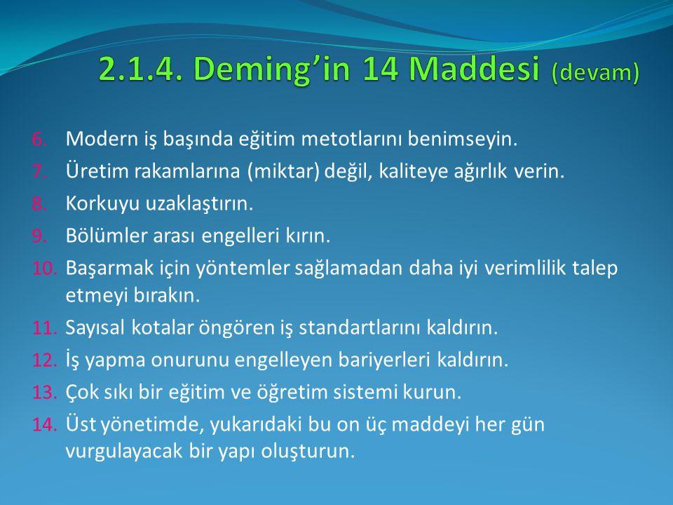 2.1.4. Deming'in 14 Maddesi (devam)