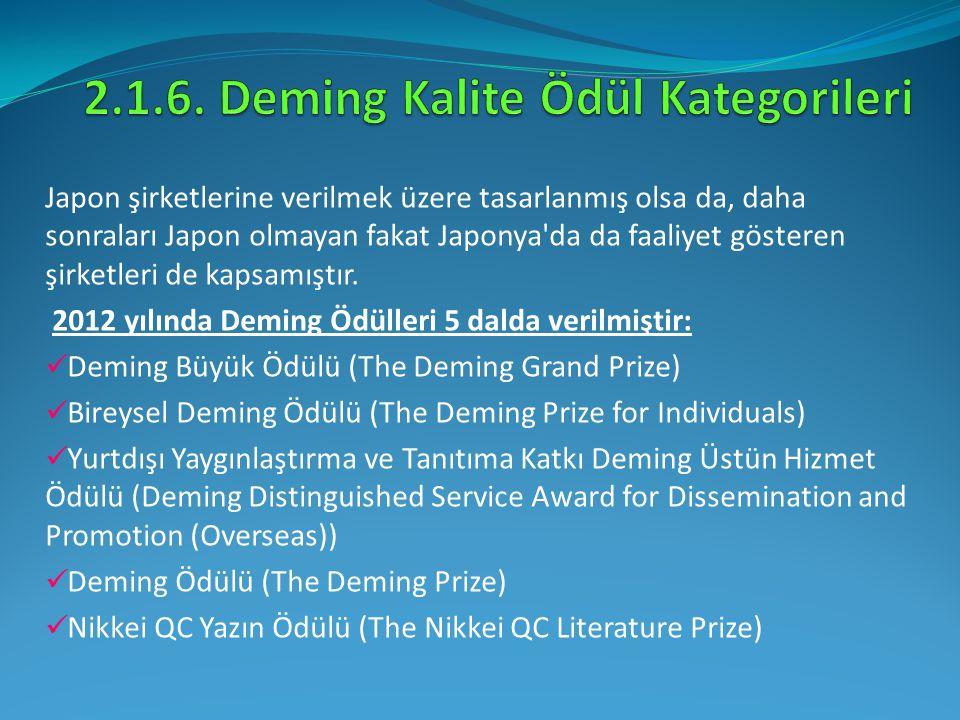 2.1.6. Deming Kalite Ödül Kategorileri