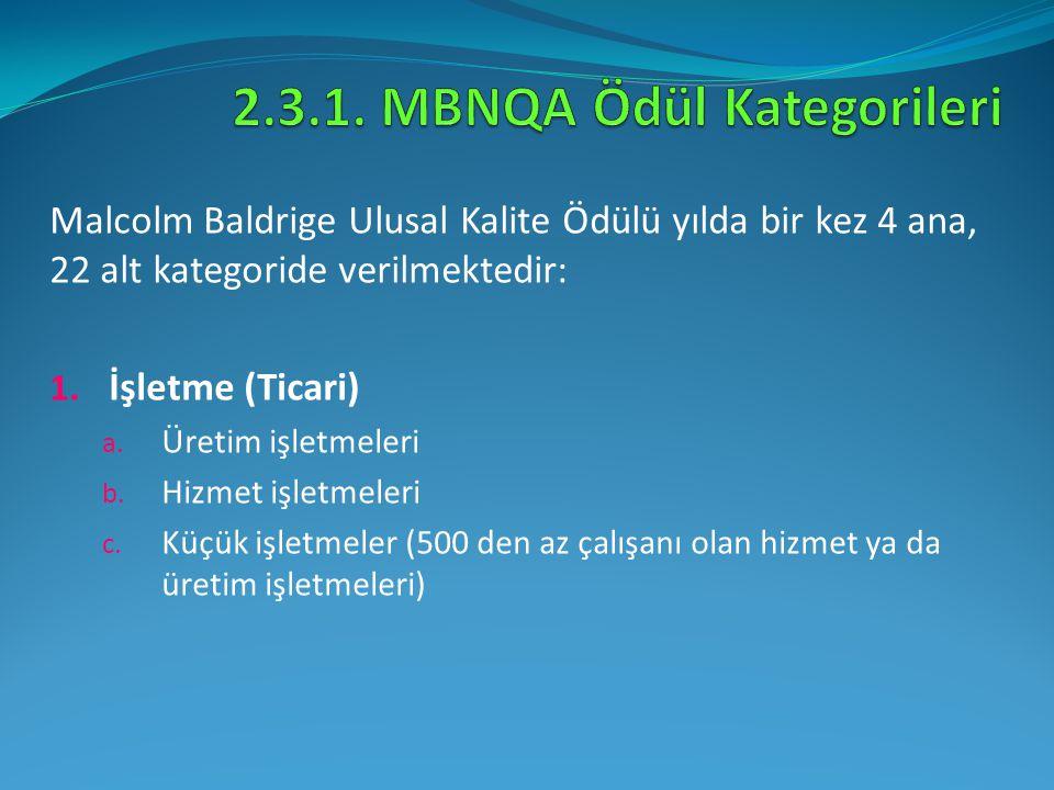 2.3.1. MBNQA Ödül Kategorileri