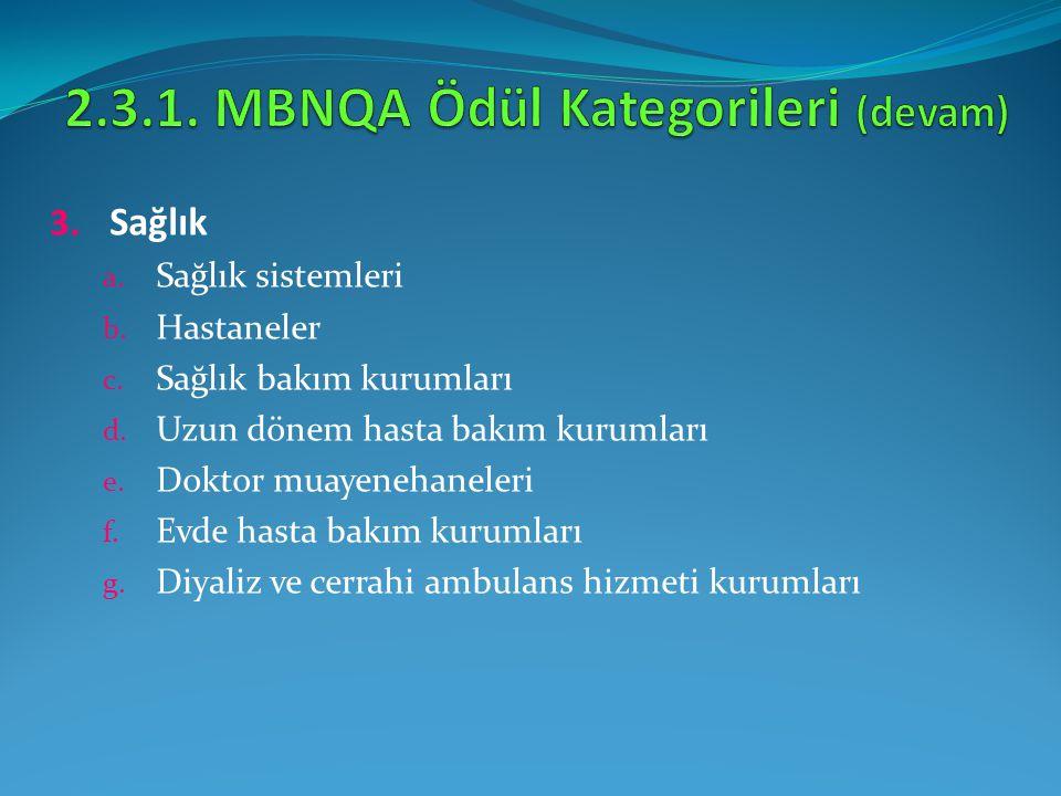 2.3.1. MBNQA Ödül Kategorileri (devam)