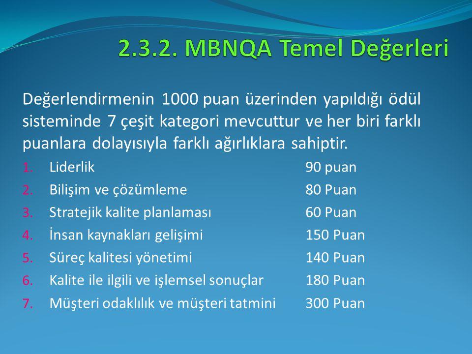 2.3.2. MBNQA Temel Değerleri