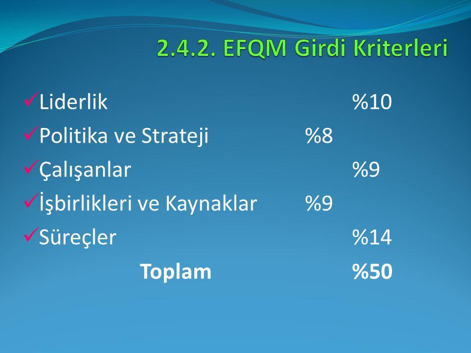 2.4.2. EFQM Girdi Kriterleri Liderlik %10 Politika ve Strateji %8