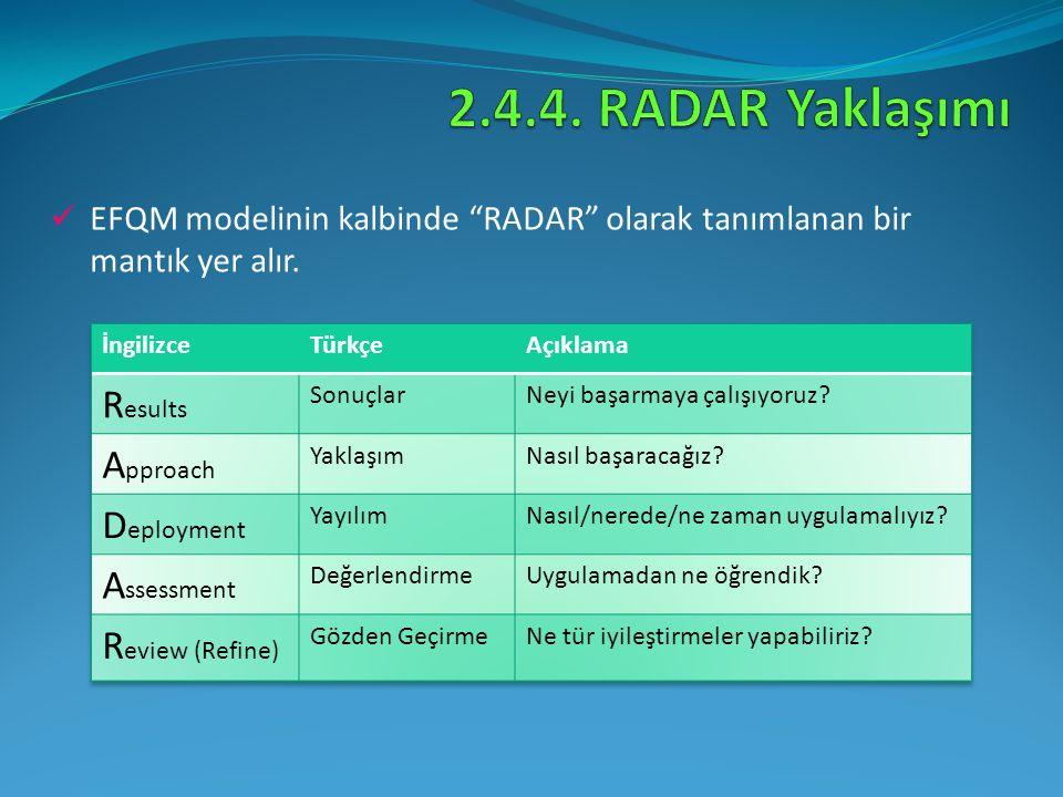 EFQM modelinin kalbinde RADAR olarak tanımlanan bir mantık yer alır.