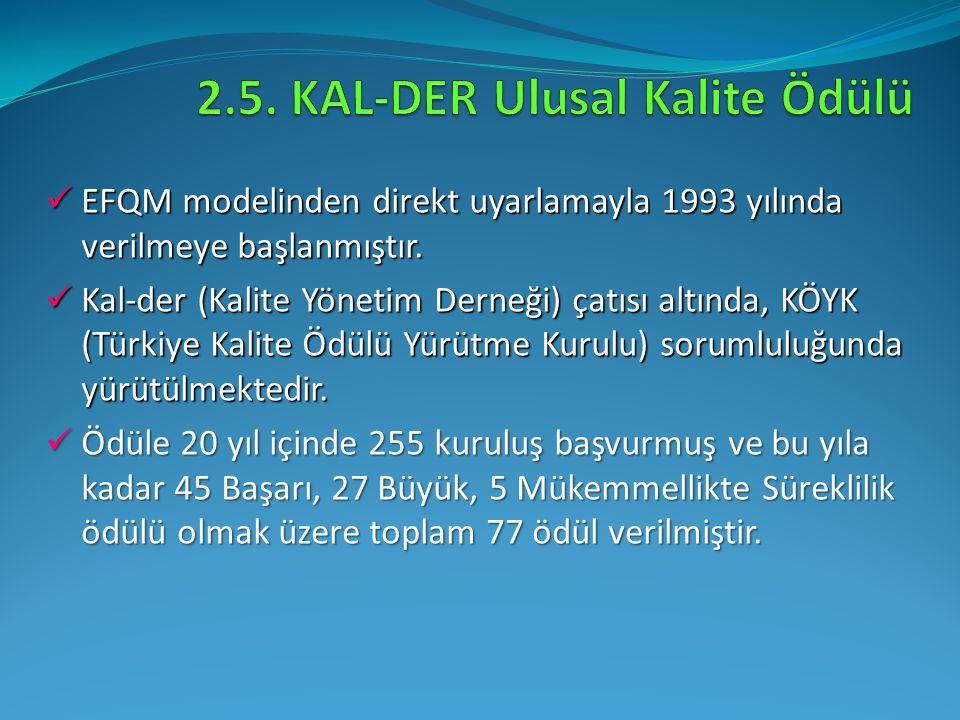 2.5. KAL-DER Ulusal Kalite Ödülü