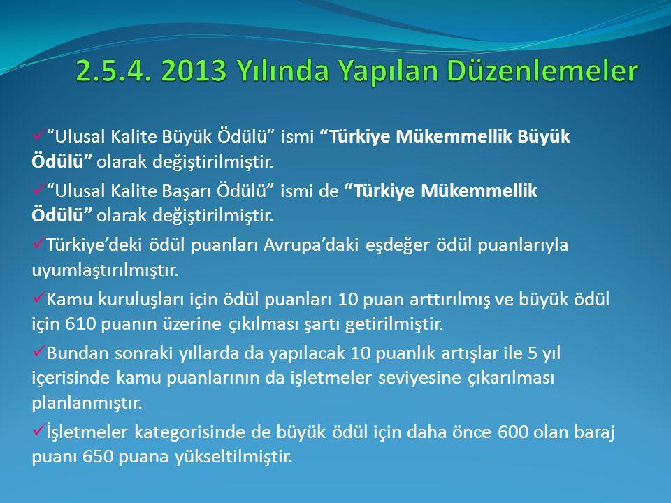 2.5.4. 2013 Yılında Yapılan Düzenlemeler