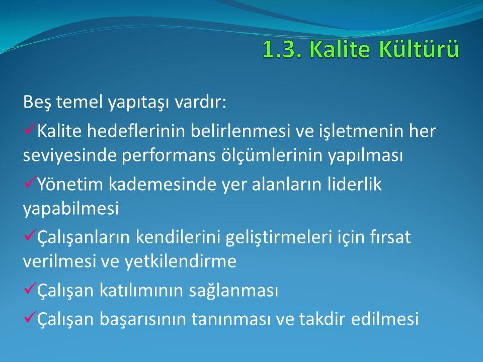 1.3. Kalite Kültürü Beş temel yapıtaşı vardır: