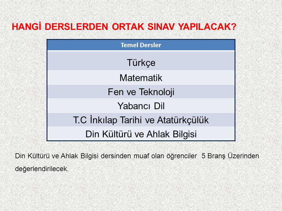 HANGİ DERSLERDEN ORTAK SINAV YAPILACAK Türkçe Matematik