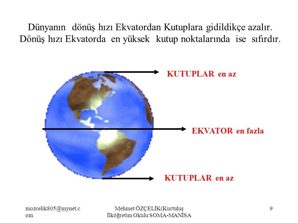 Mehmet ÖZÇELİK(Kurtuluş İlköğretim Okulu SOMA-MANİSA