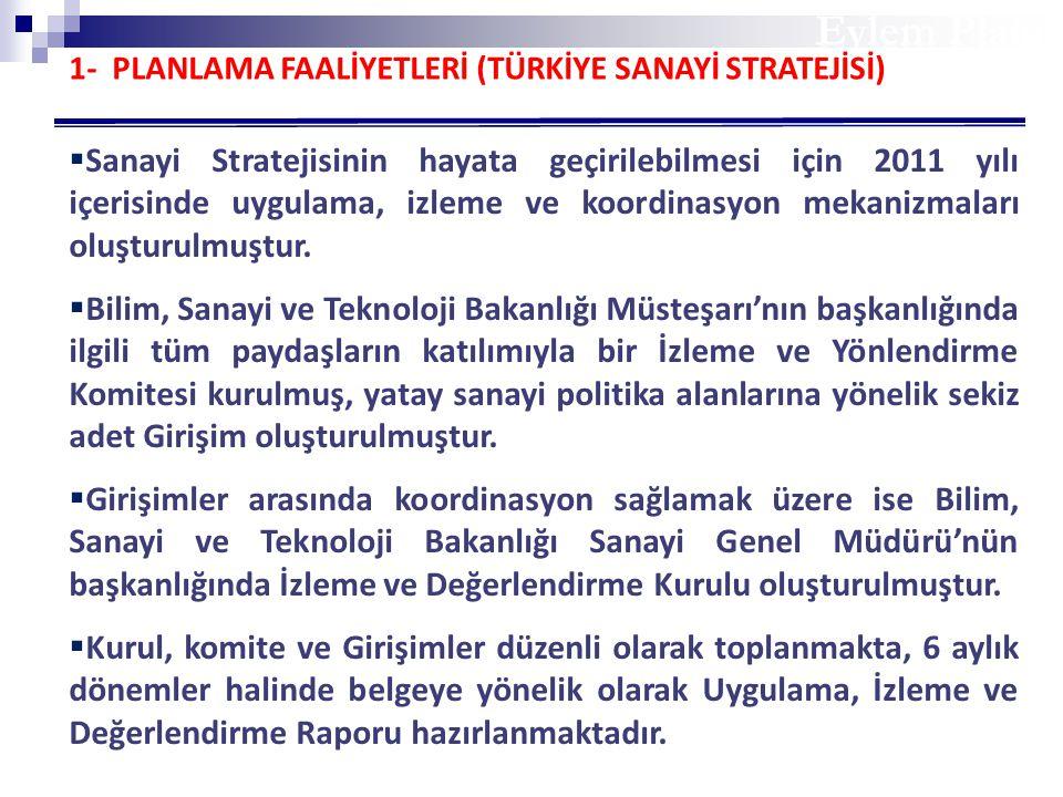 14141414 Eylem Planı. 1- PLANLAMA FAALİYETLERİ (TÜRKİYE SANAYİ STRATEJİSİ)