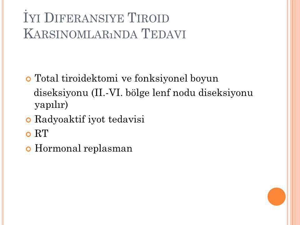 İyi Diferansiye Tiroid Karsinomlarında Tedavi