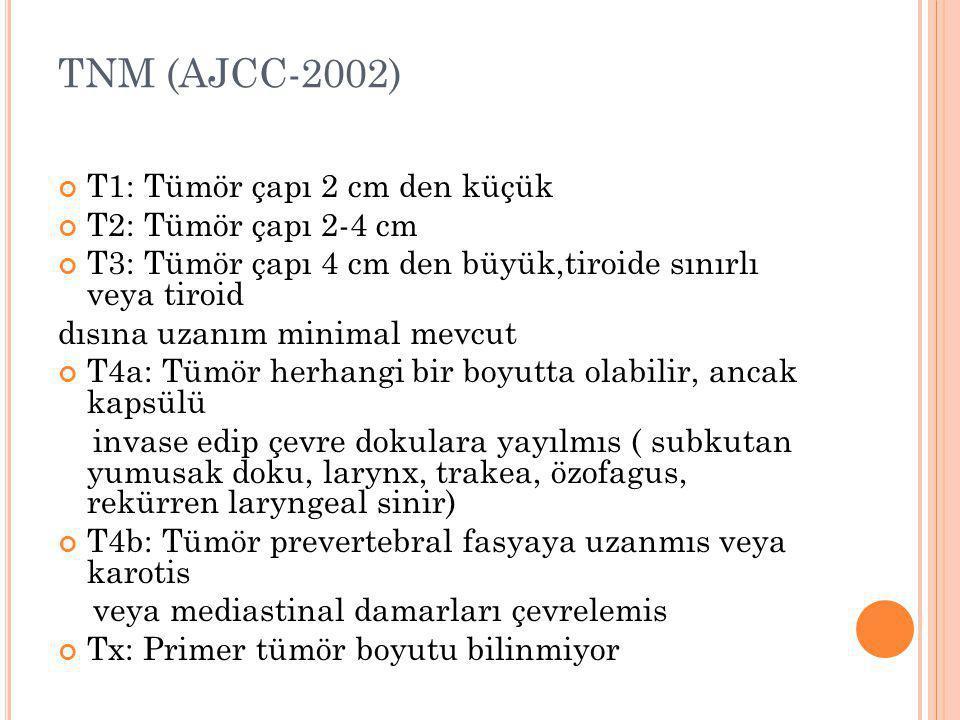 TNM (AJCC-2002) T1: Tümör çapı 2 cm den küçük T2: Tümör çapı 2-4 cm