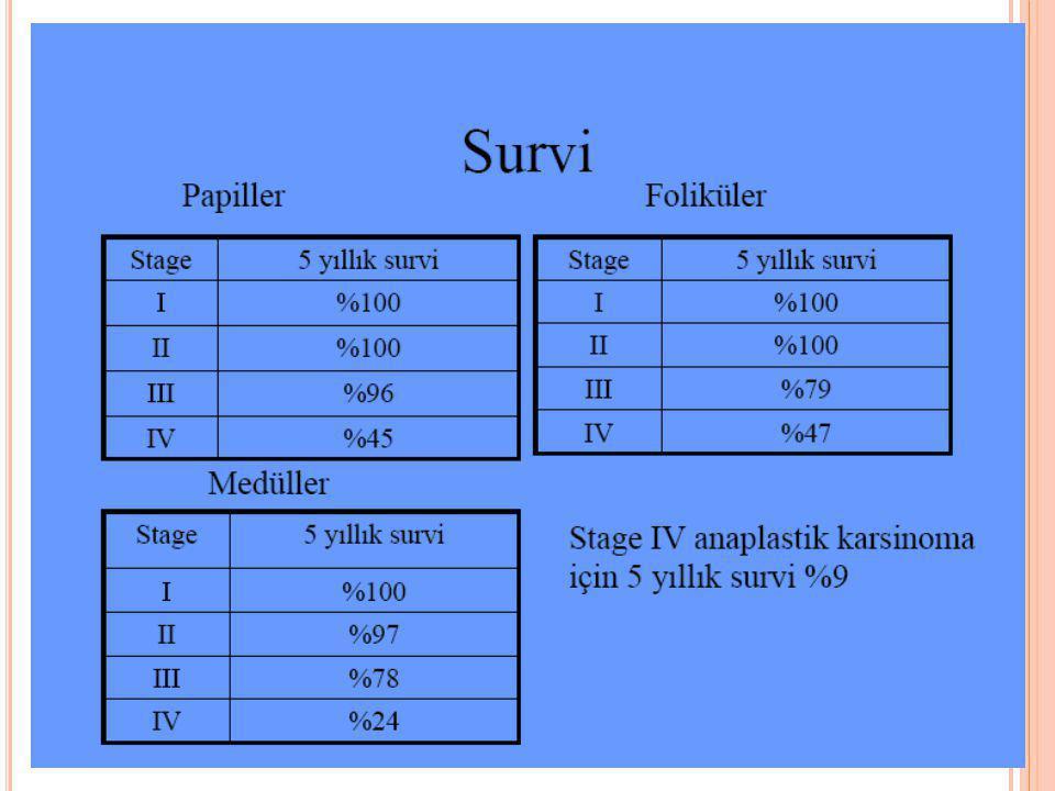 Evreleme Papiller ve Foliküler Ca 45 yas üstü hastalar ile Medüller Ca