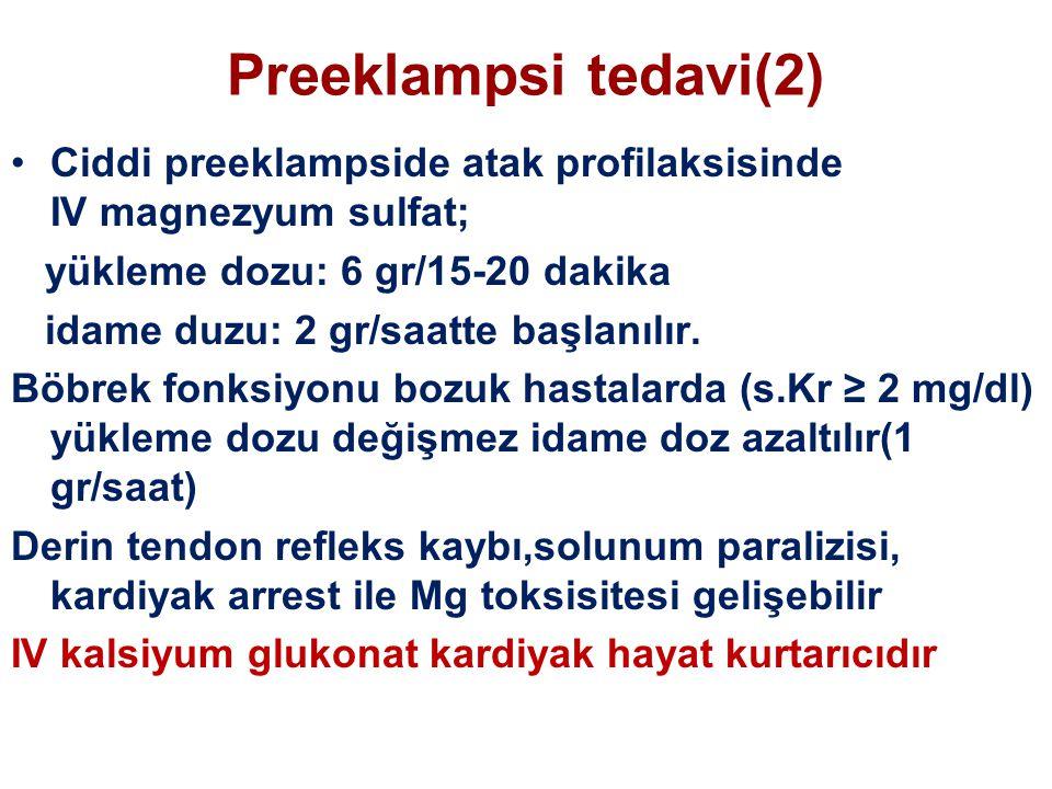Preeklampsi tedavi(2) Ciddi preeklampside atak profilaksisinde IV magnezyum sulfat; yükleme dozu: 6 gr/15-20 dakika.