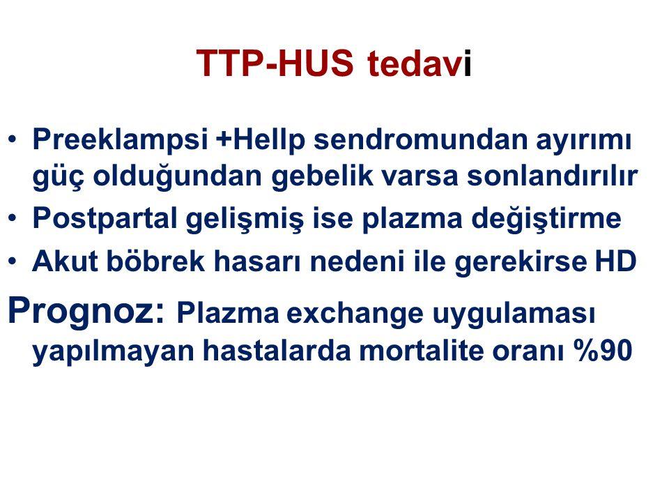 TTP-HUS tedavi Preeklampsi +Hellp sendromundan ayırımı güç olduğundan gebelik varsa sonlandırılır. Postpartal gelişmiş ise plazma değiştirme.
