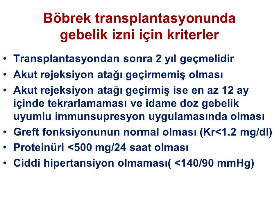 Böbrek transplantasyonunda gebelik izni için kriterler