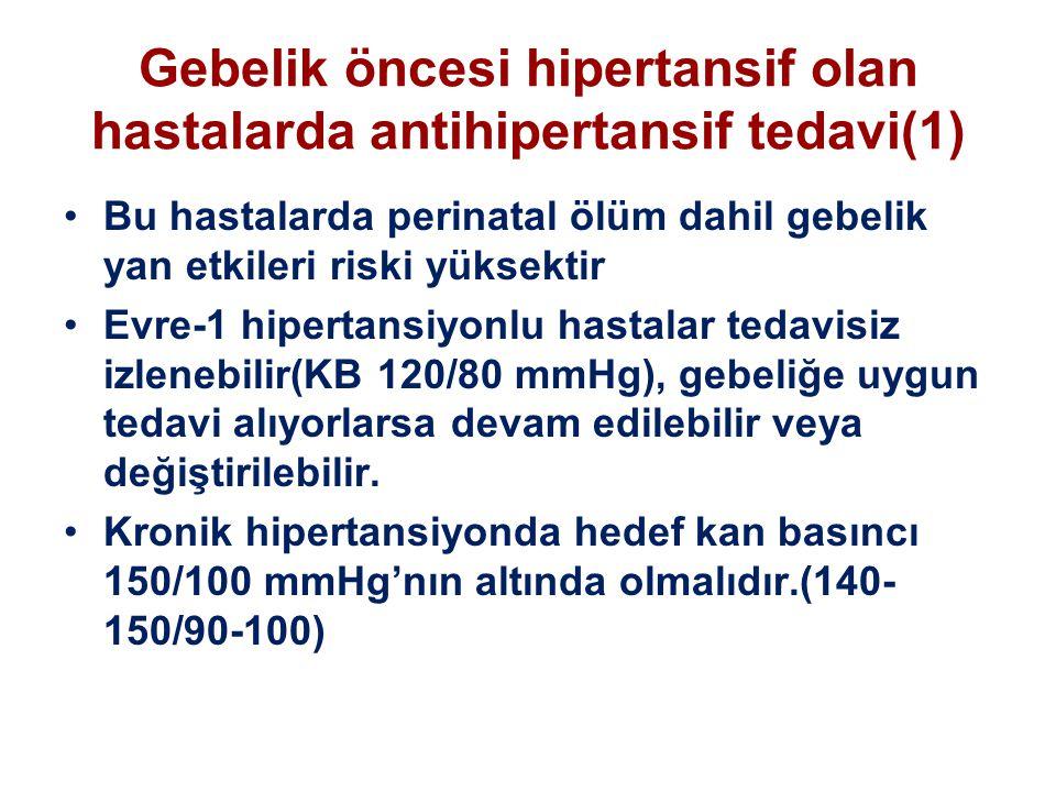 Gebelik öncesi hipertansif olan hastalarda antihipertansif tedavi(1)