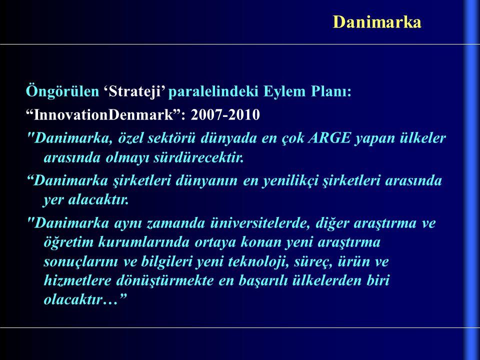 Danimarka Öngörülen 'Strateji' paralelindeki Eylem Planı: