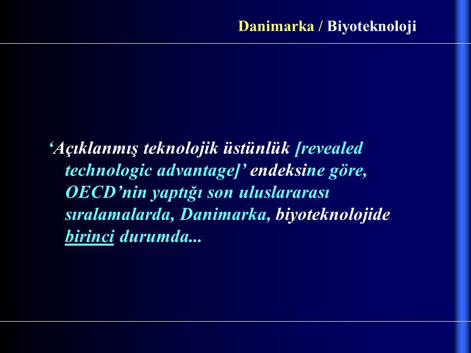 Danimarka / Biyoteknoloji