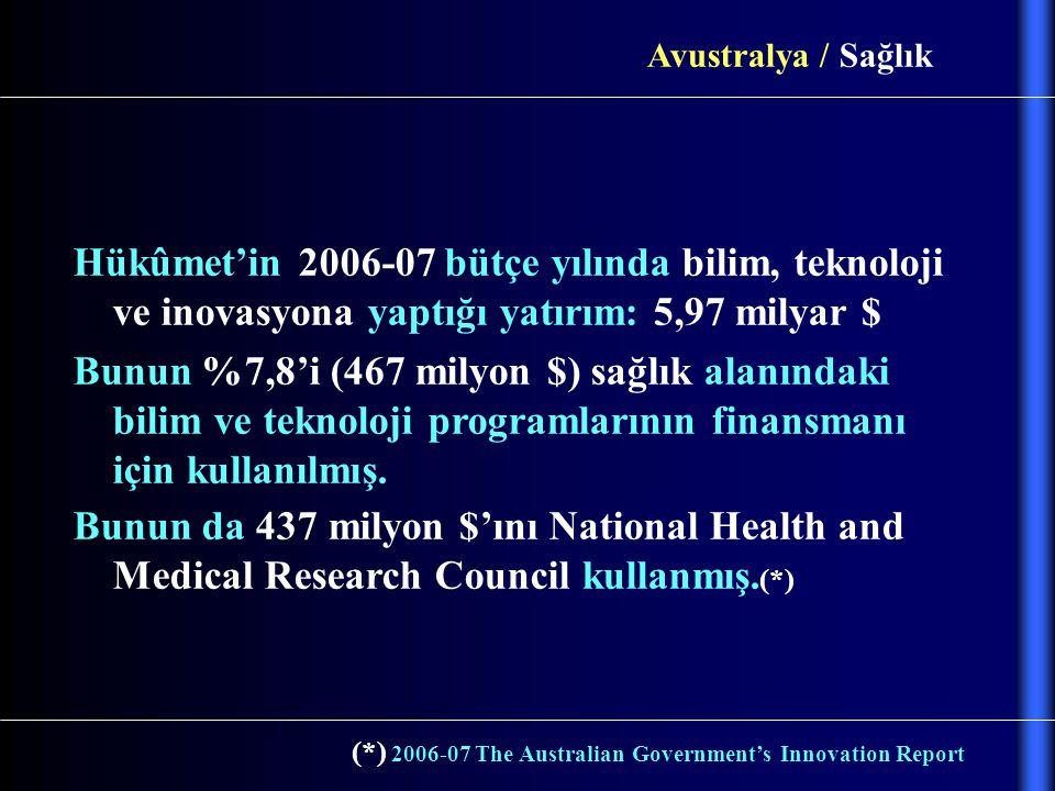 Avustralya / Sağlık Hükûmet'in 2006-07 bütçe yılında bilim, teknoloji ve inovasyona yaptığı yatırım: 5,97 milyar $