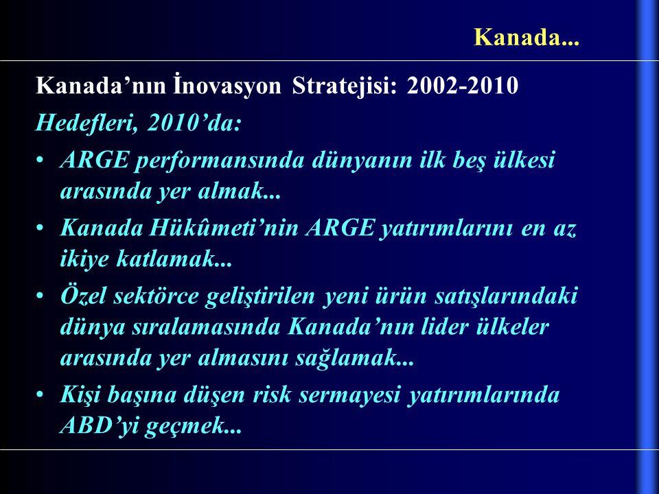 Kanada... Kanada'nın İnovasyon Stratejisi: 2002-2010. Hedefleri, 2010'da: ARGE performansında dünyanın ilk beş ülkesi arasında yer almak...