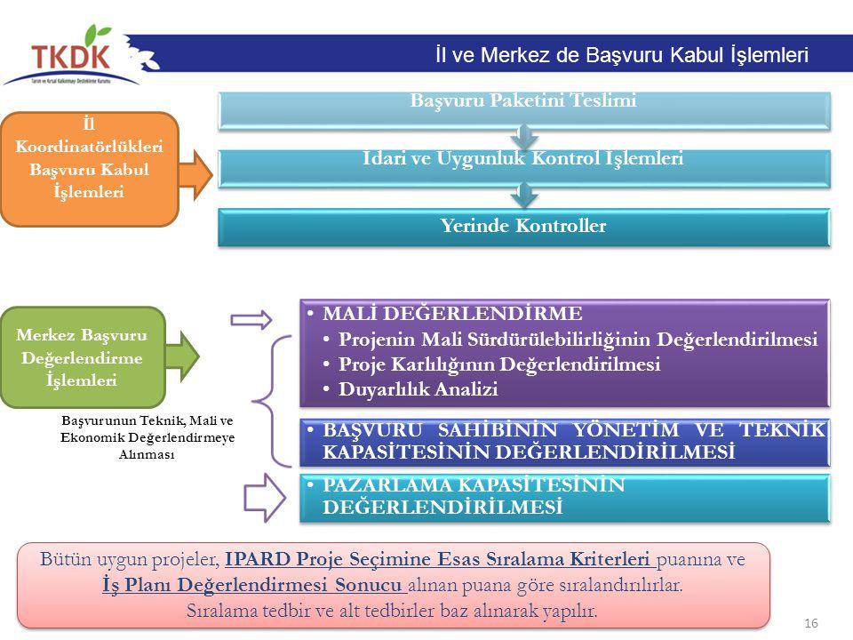 Başvuru Paketini Teslimi İdari ve Uygunluk Kontrol İşlemleri