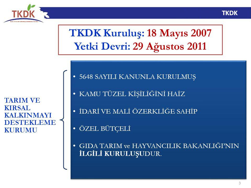 TKDK Kuruluş: 18 Mayıs 2007 Yetki Devri: 29 Ağustos 2011