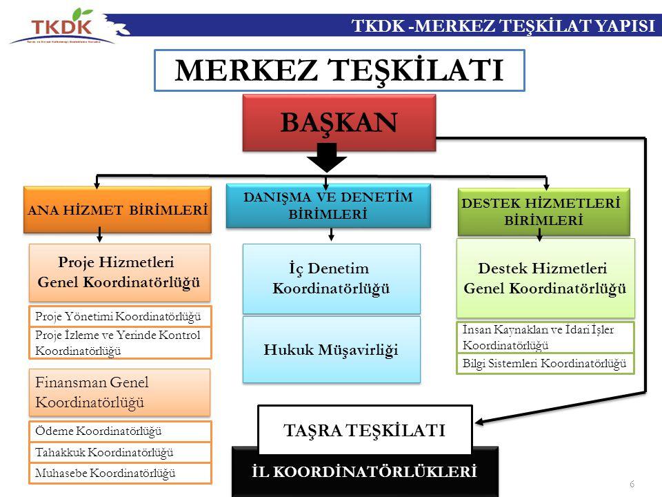 Genel Koordinatörlüğü Genel Koordinatörlüğü İL KOORDİNATÖRLÜKLERİ