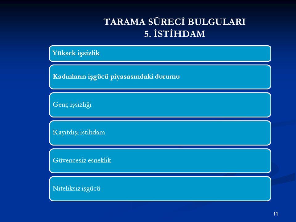 TARAMA SÜRECİ BULGULARI 5. İSTİHDAM