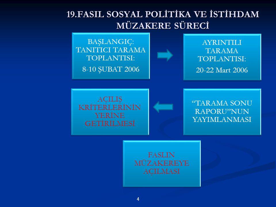 19.FASIL SOSYAL POLİTİKA VE İSTİHDAM MÜZAKERE SÜRECİ