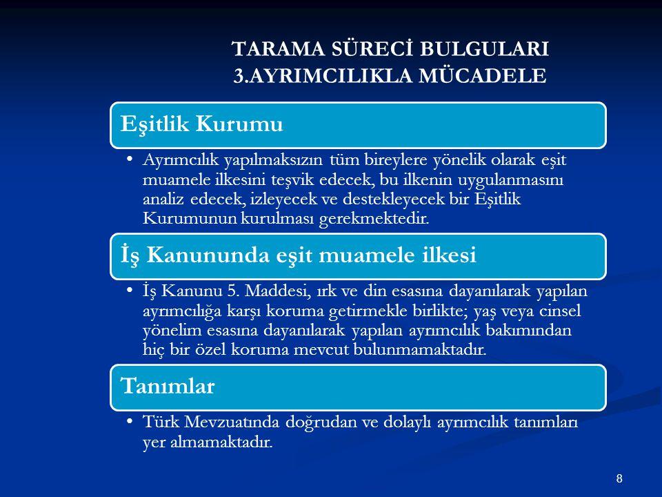 TARAMA SÜRECİ BULGULARI 3.AYRIMCILIKLA MÜCADELE