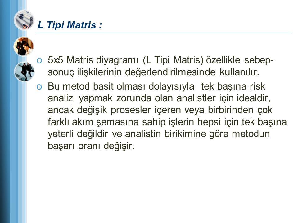 L Tipi Matris : 5x5 Matris diyagramı (L Tipi Matris) özellikle sebep-sonuç ilişkilerinin değerlendirilmesinde kullanılır.