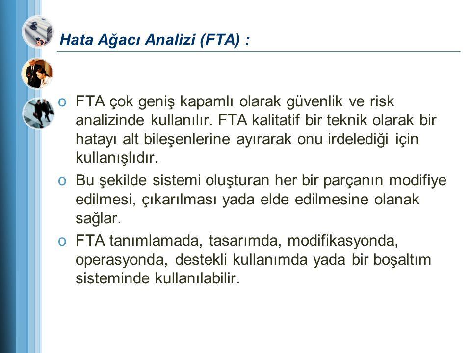 Hata Ağacı Analizi (FTA) :