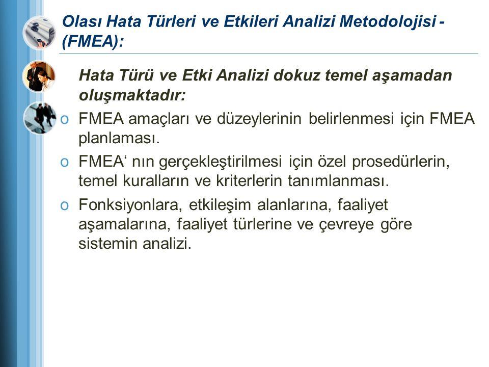 Olası Hata Türleri ve Etkileri Analizi Metodolojisi - (FMEA):
