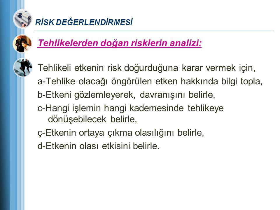 Tehlikelerden doğan risklerin analizi:
