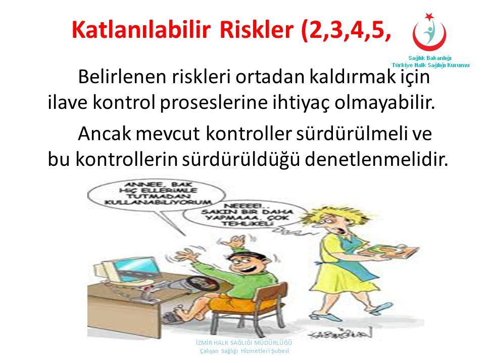 Katlanılabilir Riskler (2,3,4,5,6)