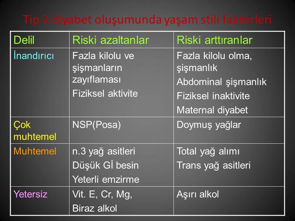 Tip 2 diyabet oluşumunda yaşam stili faktörleri