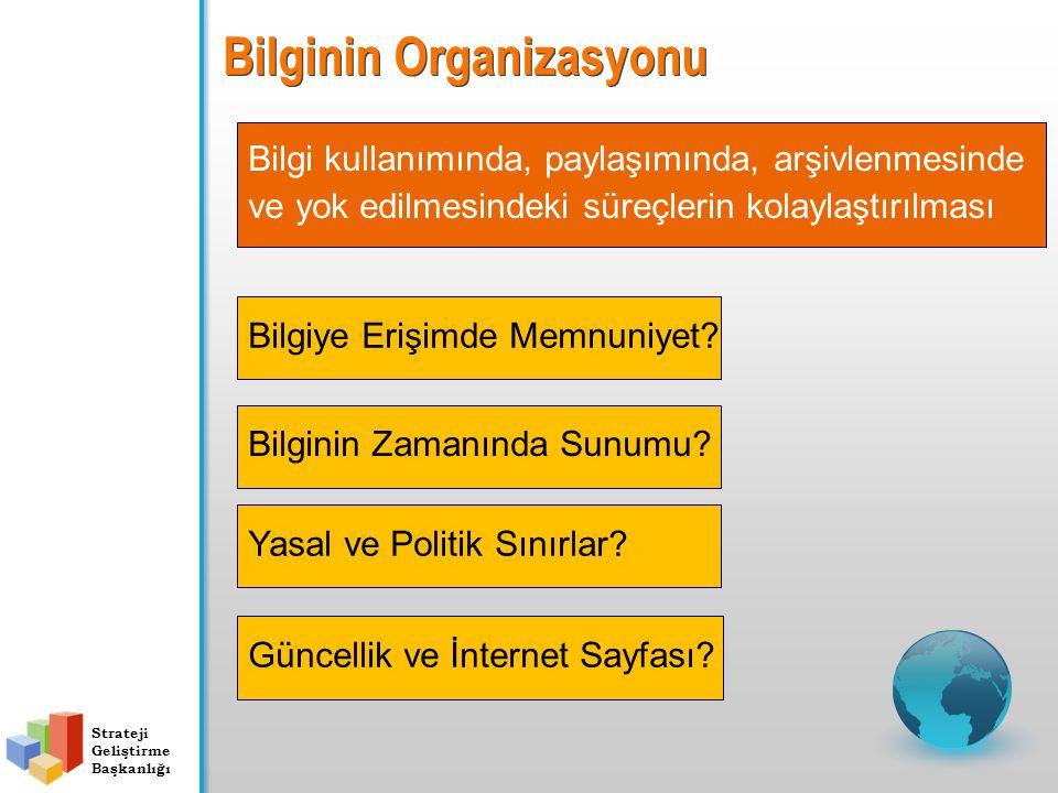 Bilginin Organizasyonu