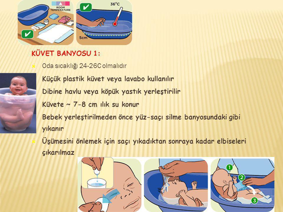 KÜVET BANYOSU 1: Oda sıcaklığı 24-26C olmalıdır. Küçük plastik küvet veya lavabo kullanılır. Dibine havlu veya köpük yastık yerleştirilir.