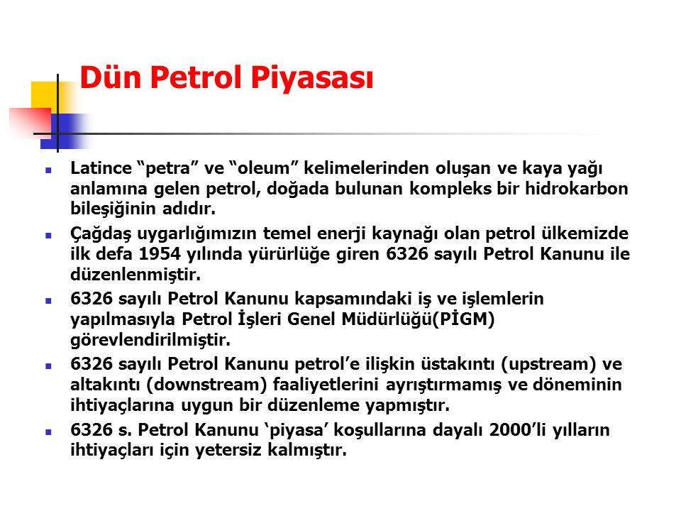 Dün Petrol Piyasası