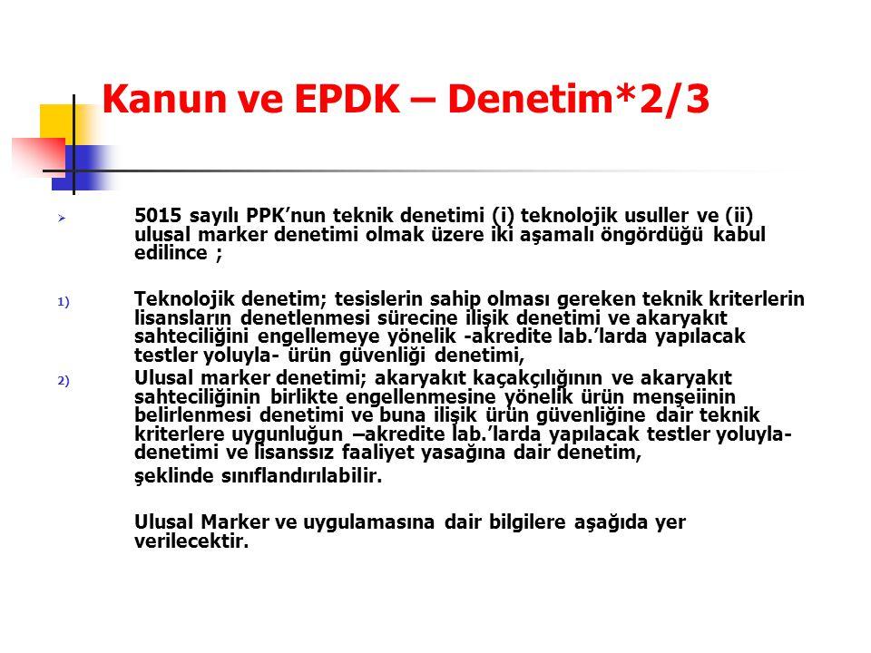 Kanun ve EPDK – Denetim*2/3
