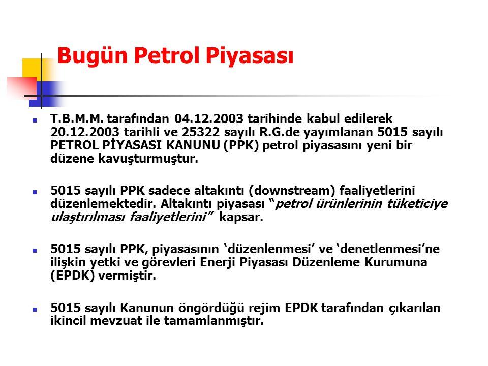 Bugün Petrol Piyasası