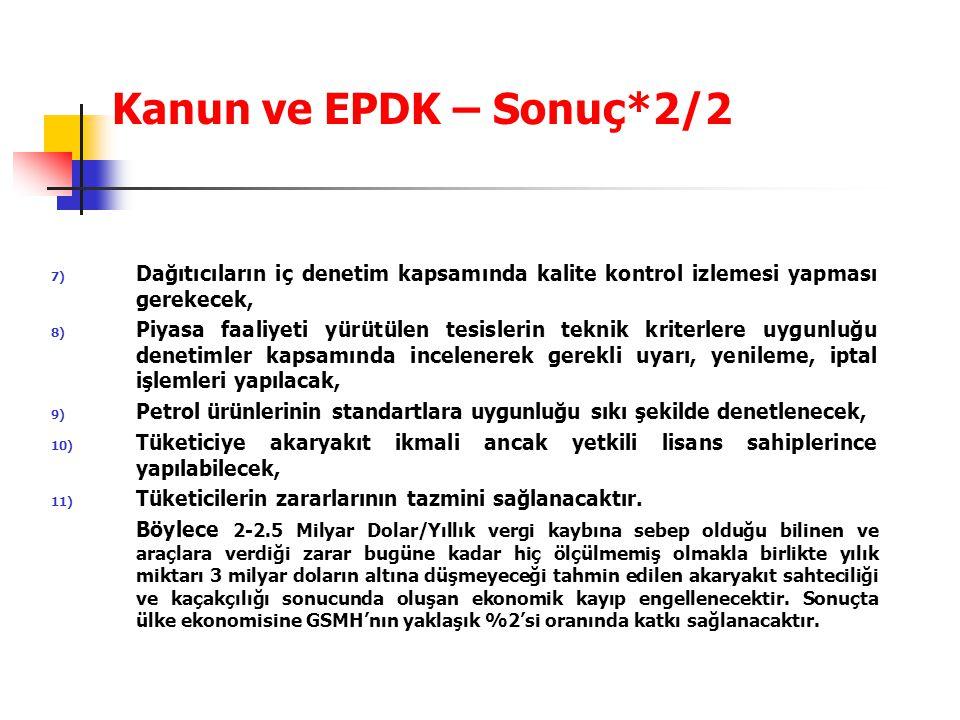 Kanun ve EPDK – Sonuç*2/2 Dağıtıcıların iç denetim kapsamında kalite kontrol izlemesi yapması gerekecek,