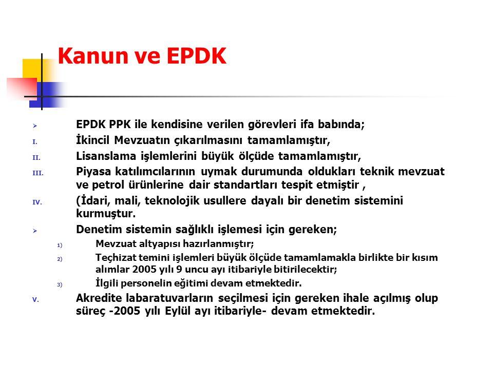 Kanun ve EPDK EPDK PPK ile kendisine verilen görevleri ifa babında;