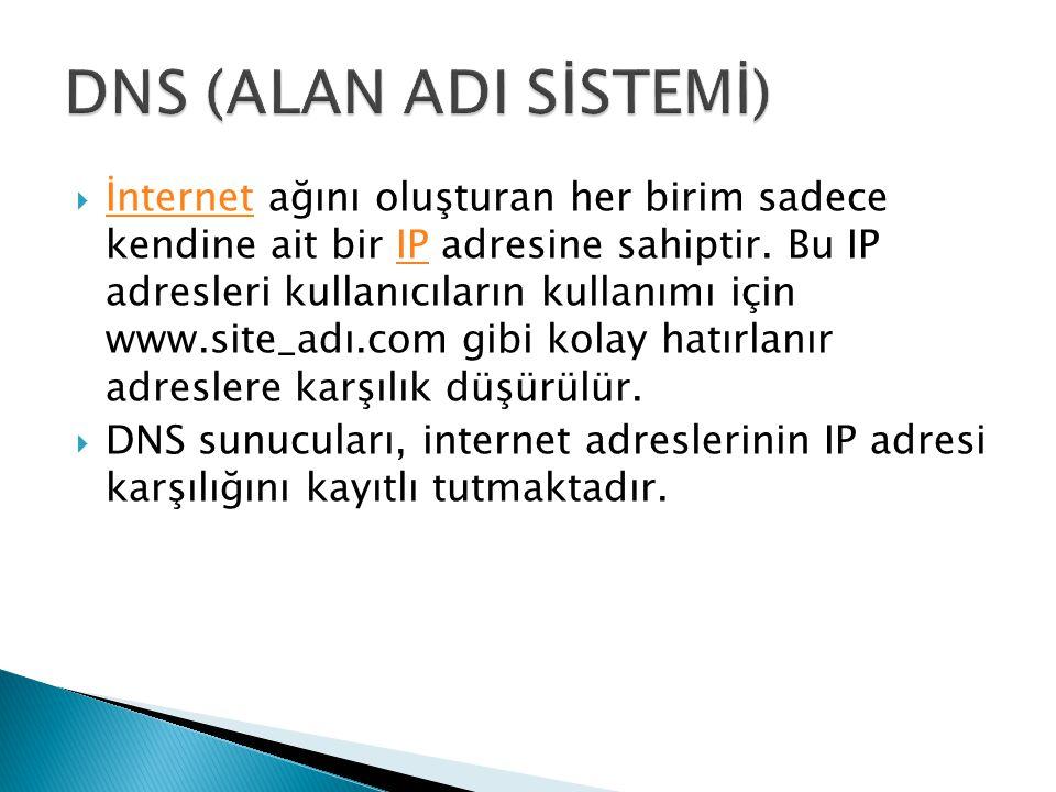 DNS (ALAN ADI SİSTEMİ)