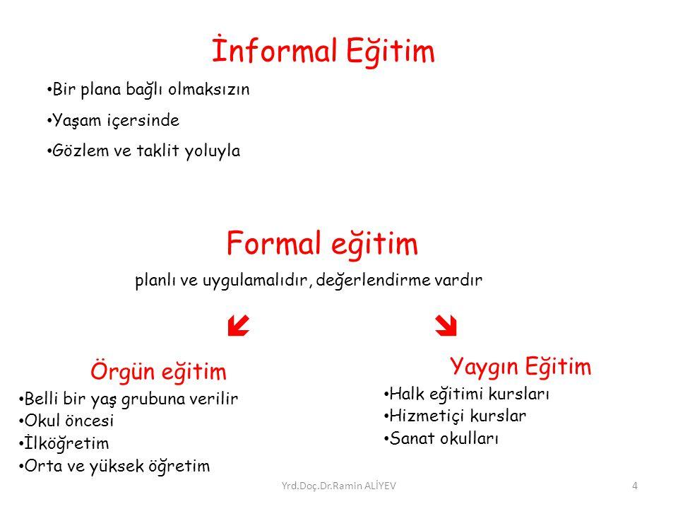İnformal Eğitim Formal eğitim   Örgün eğitim Yaygın Eğitim