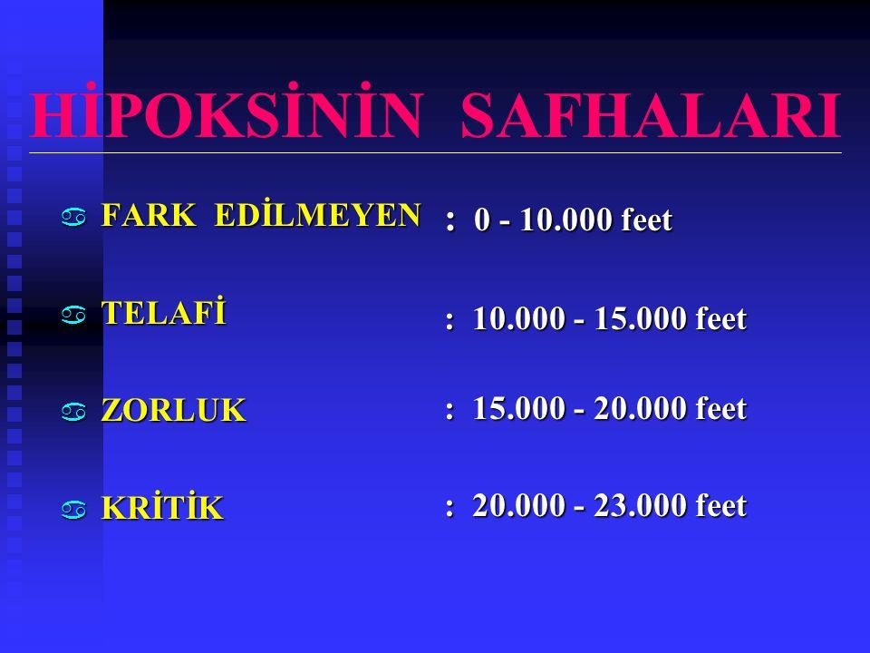 HİPOKSİNİN SAFHALARI : 0 - 10.000 feet FARK EDİLMEYEN TELAFİ
