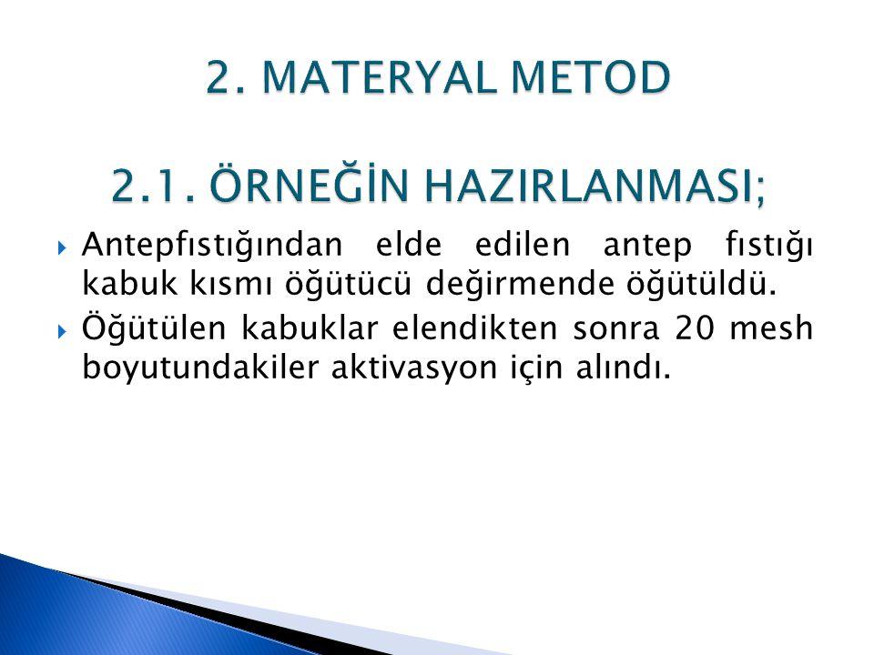 2. MATERYAL METOD 2.1. ÖRNEĞİN HAZIRLANMASI;