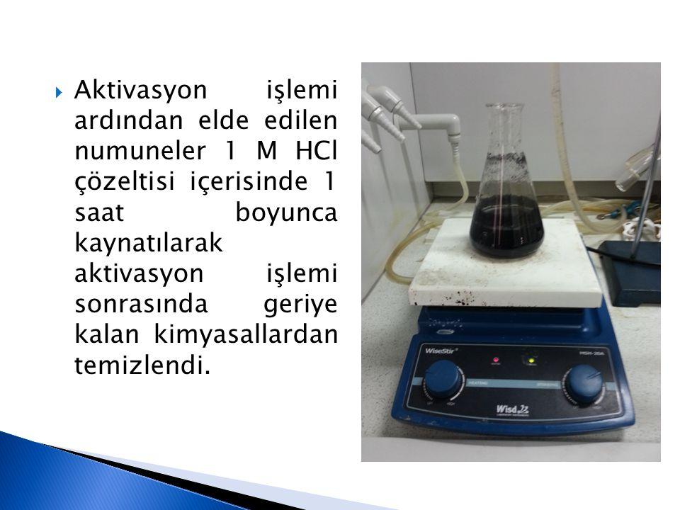 Aktivasyon işlemi ardından elde edilen numuneler 1 M HCl çözeltisi içerisinde 1 saat boyunca kaynatılarak aktivasyon işlemi sonrasında geriye kalan kimyasallardan temizlendi.
