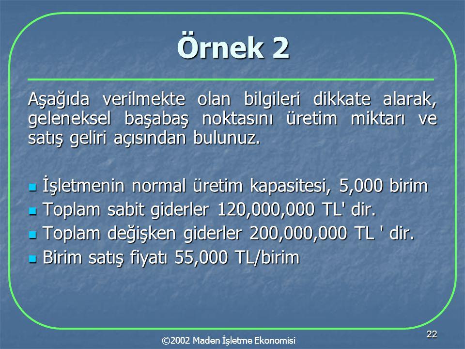 ©2002 Maden İşletme Ekonomisi