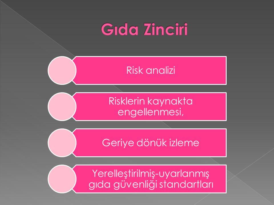 Gıda Zinciri Risk analizi Risklerin kaynakta engellenmesi,